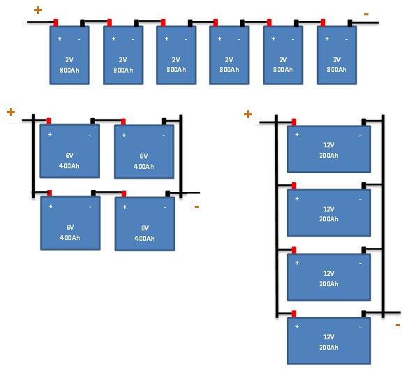 trop de petites batteries trop de rang es parall les. Black Bedroom Furniture Sets. Home Design Ideas